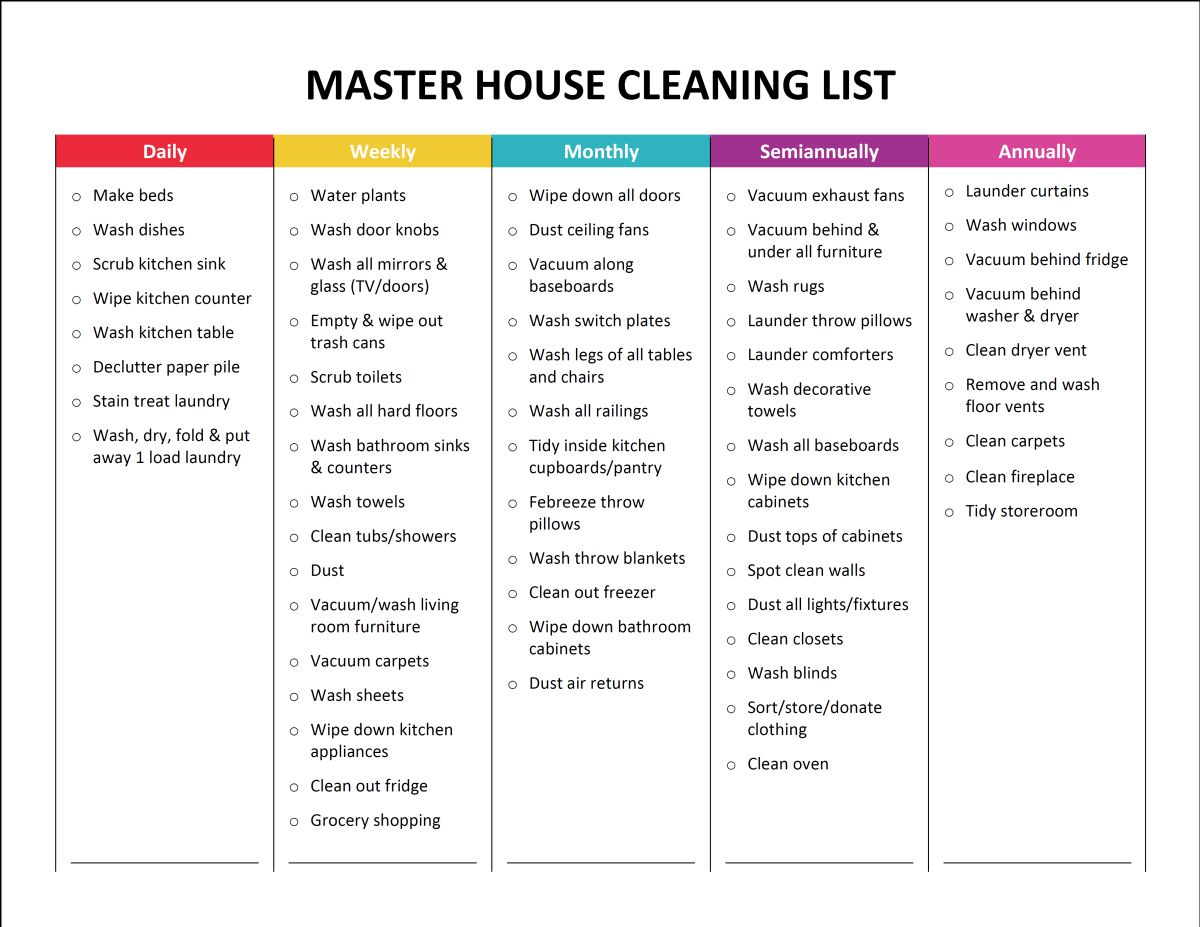 Complete Housekeeping Printable Set  Movie House And Organizations
