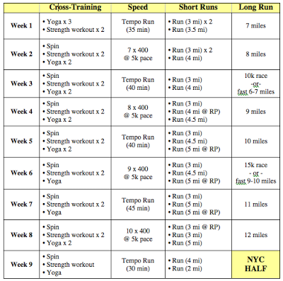 Marathon Training Plan Adapted From Hal HigdonS Intermediate