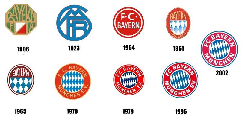 The Evolution Of European Club Crests Gallery Sfondi Iphone Loghi Calcio