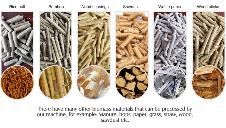 Biomass Materials For Pellet Production Biomass Pellet Pellet Fuel