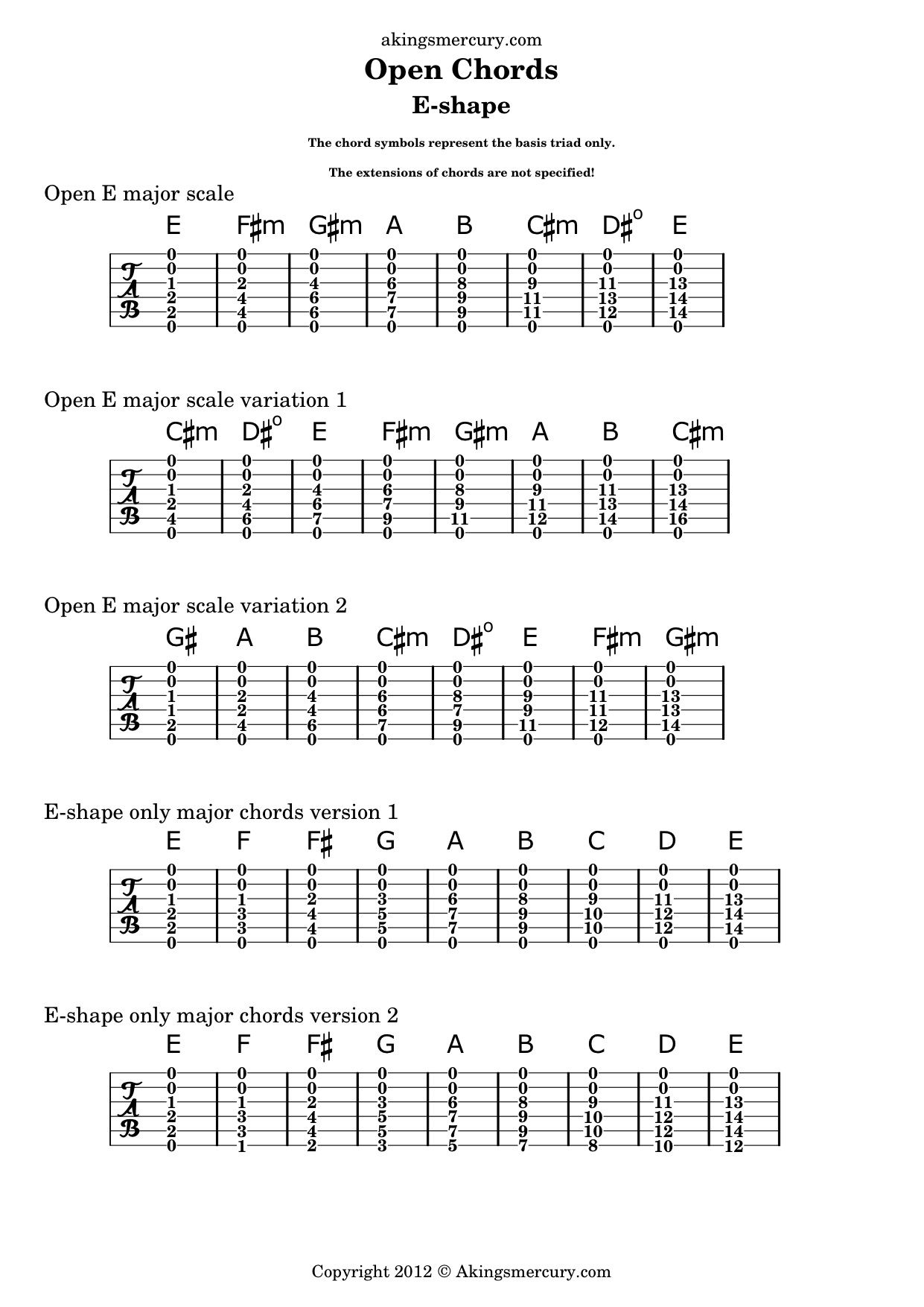 Open Guitar Chords E Shape Other Shapes Available On Webpage