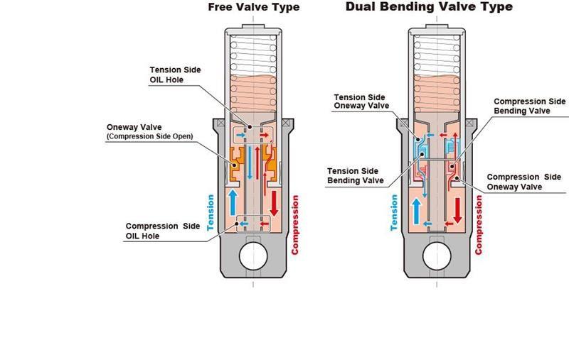 Honda Cbr 929 Rr Wiring Diagram: Cb1100 Wiring Diagram - Easy Wiring Diagramsrh:17.superpole-exhausts.de,Design