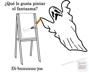 Resources Day Of The Dead And Halloween Spanish Jokes Funny Spanish Memes Spanish Humor