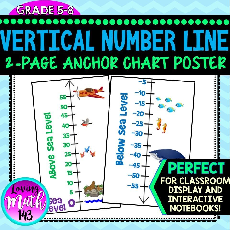 Vertical Number Line Positive Negative Integers Number Line Negative Integers Math Interactive Notebook [ 960 x 960 Pixel ]