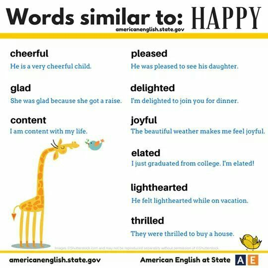 Synonyms For Happy Synonyms For Usual Words Pinterest   Synonyms For Resume  Writing  Synonyms For Resume Writing