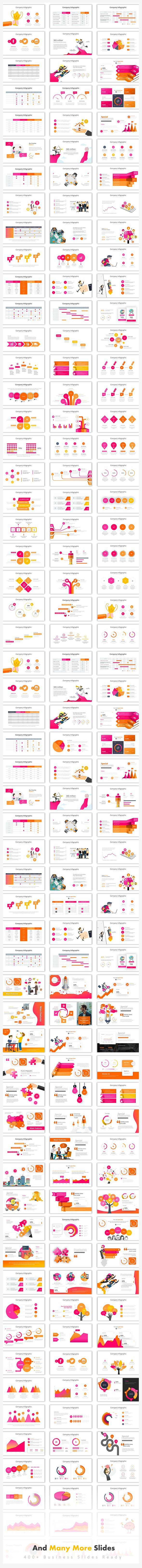 Business Pitch Deck Powerpoint Bundle - 4