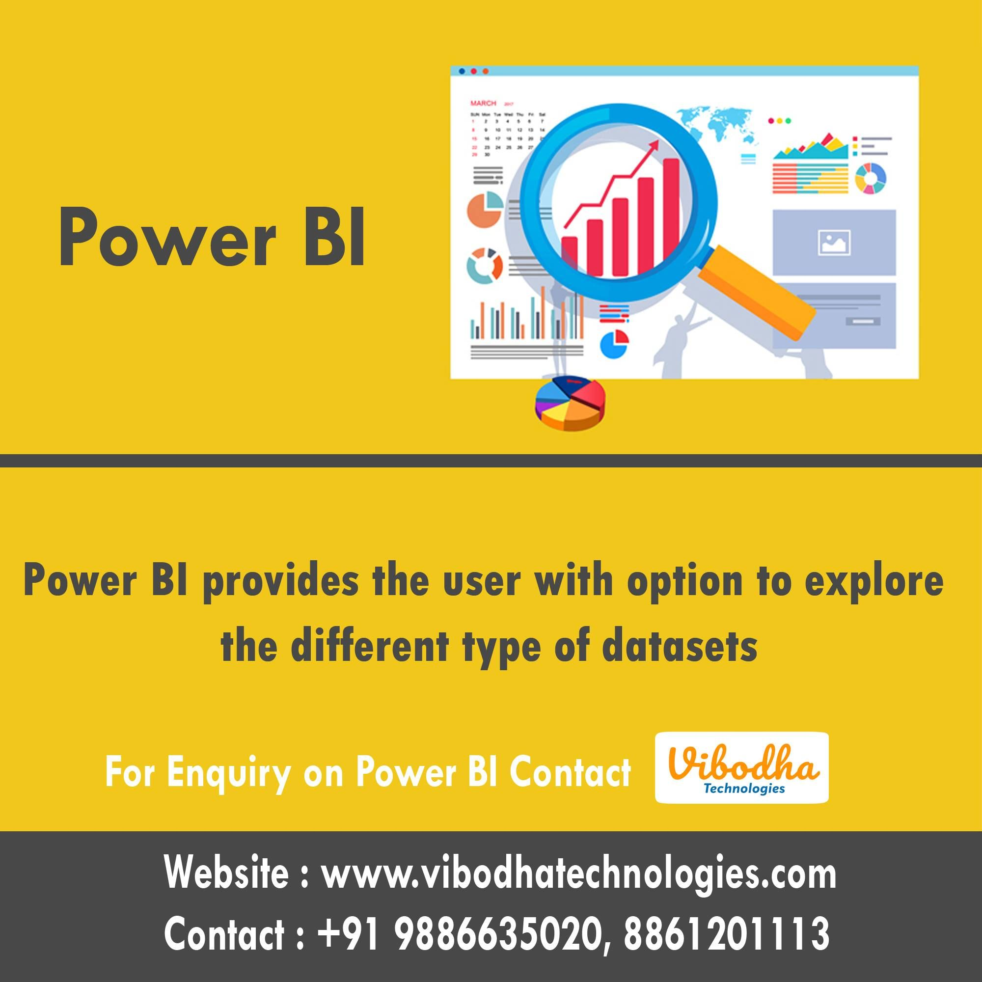 Pin by vibodha technologies on our services business