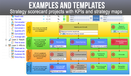 Image Result For Balanced Scorecard  Balanced Scorecard And Kpis