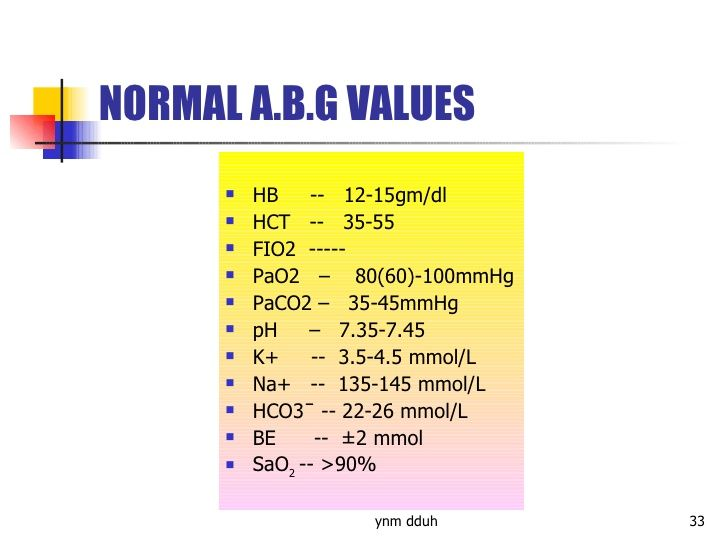normal ABG in newborn - Google Search Pediatric Board Exam - normal lab values chart template