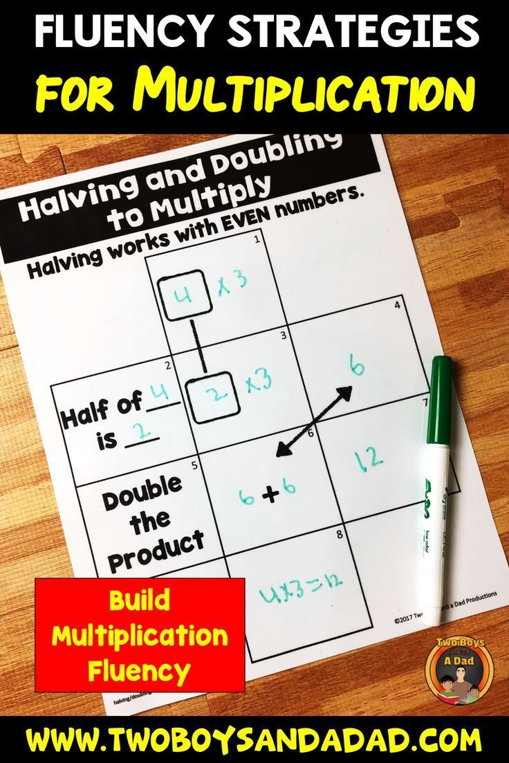 Multiplication Fluency Strategies with Posters, Games and