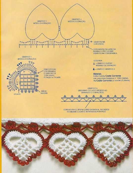 Crochet heart edging | Crochet Edgings, Insertions, Corners, Borders ...
