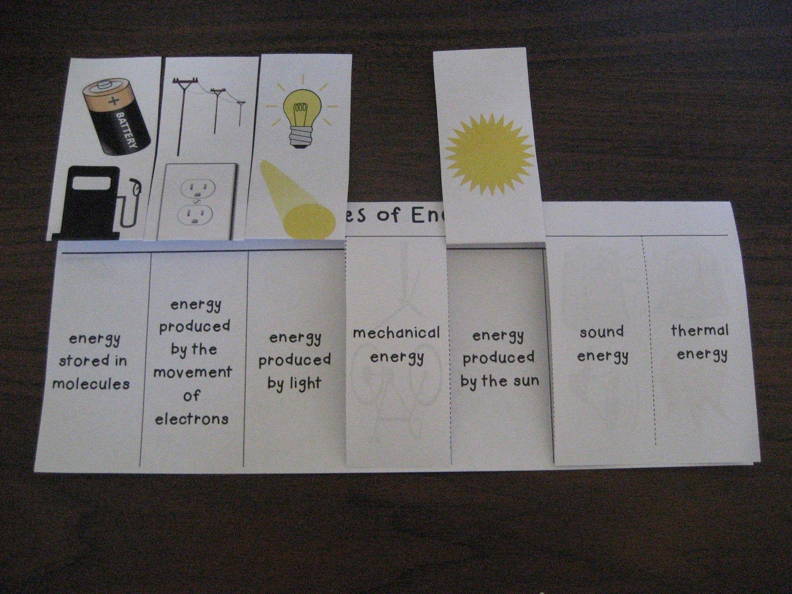 Pin On Energy Etc