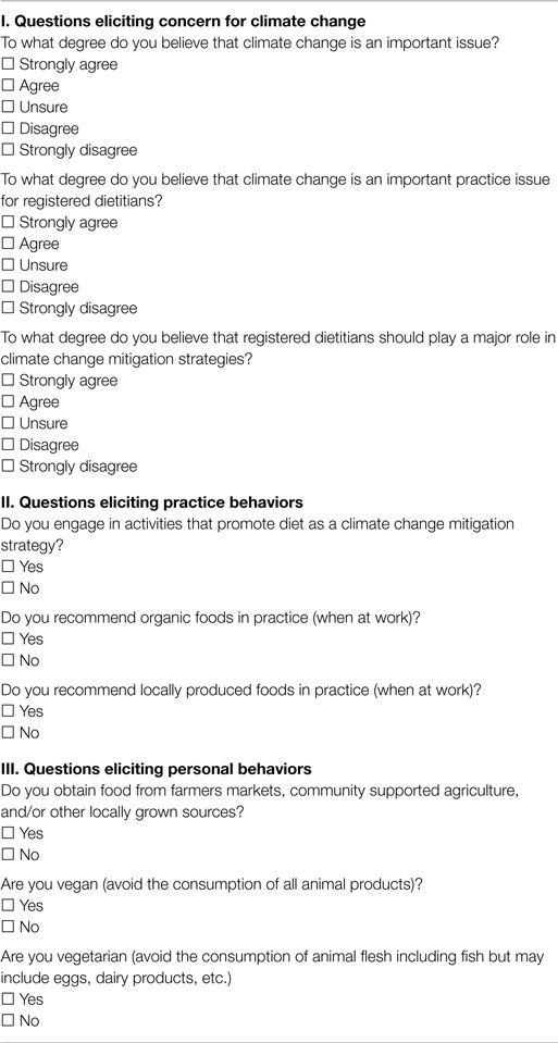 Frontiersin Survey To Dietitian About Global Warming