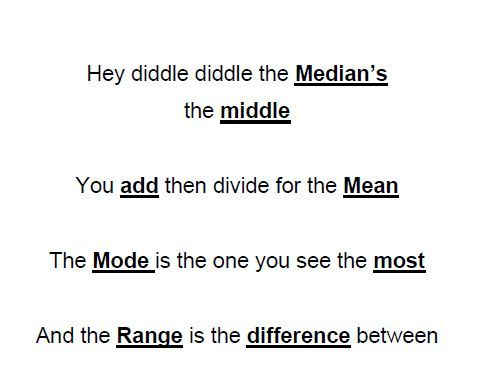 mean, median, mode, range rhyme MATH - wish I knew this when I was ...