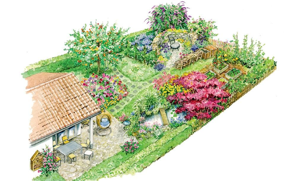 gestaltungsideen f r einen naturgarten garten. Black Bedroom Furniture Sets. Home Design Ideas