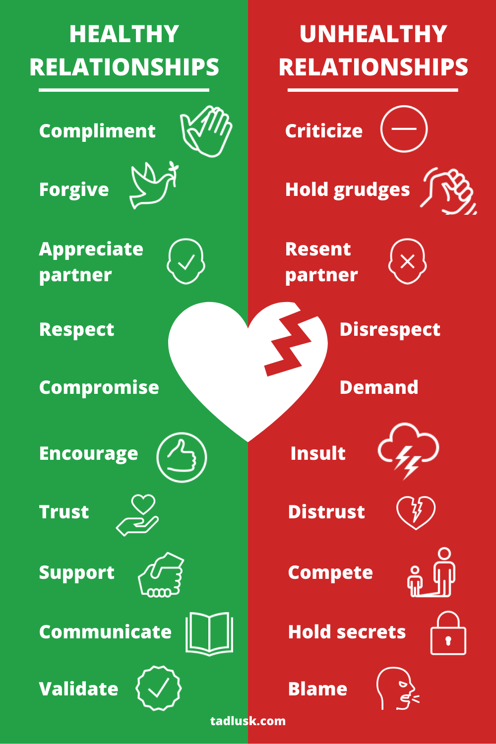 10 Signs of Healthy vs Unhealthy Relationships   Healthy