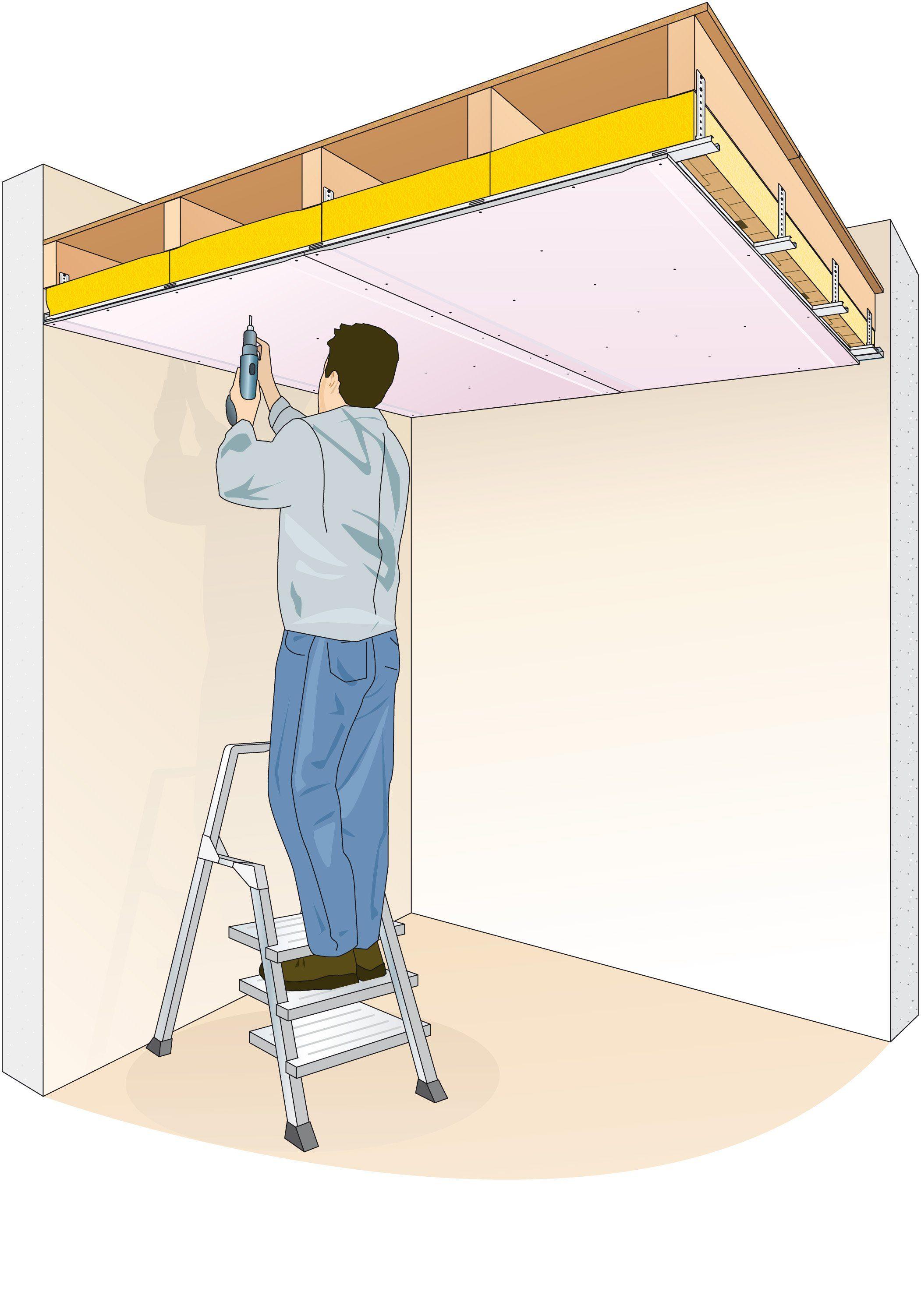 Comment Isoler Un Plafond Contre Le Bruit Épinglé par tekven sur projekty na vyskúšanie en 2020