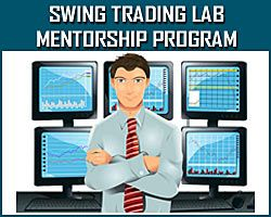 How to make consistent money trading options