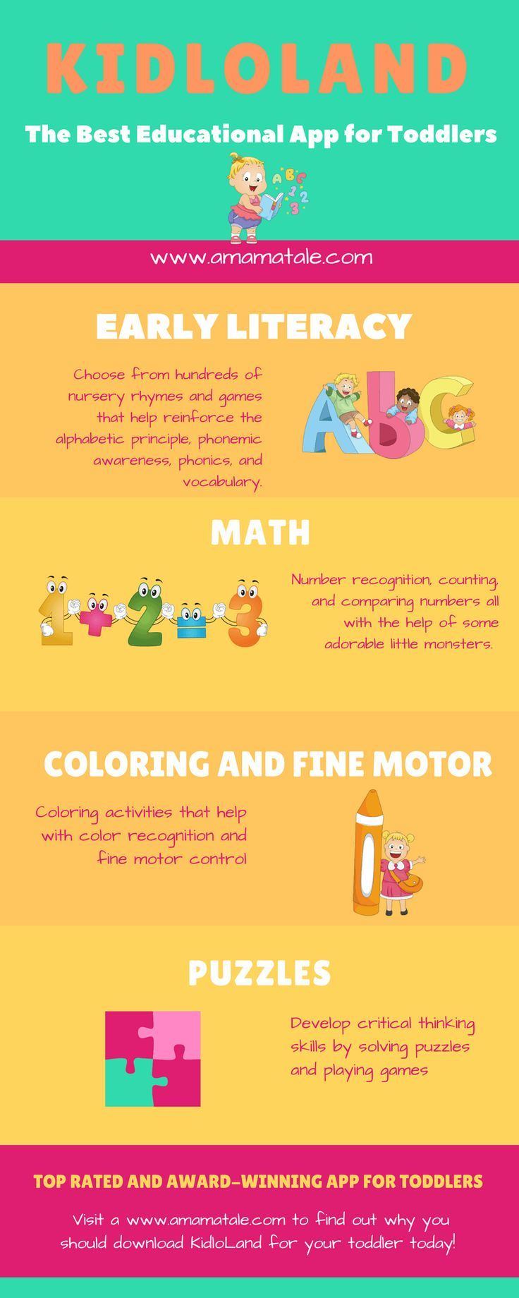 Why KidloLand Is The Best Educational App For Toddlers