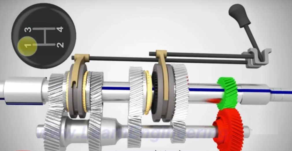 manual transmission how it works working of a manual transmission rh pinterest com How an Automatic Transmission Works Animation Transmission How Does It Work