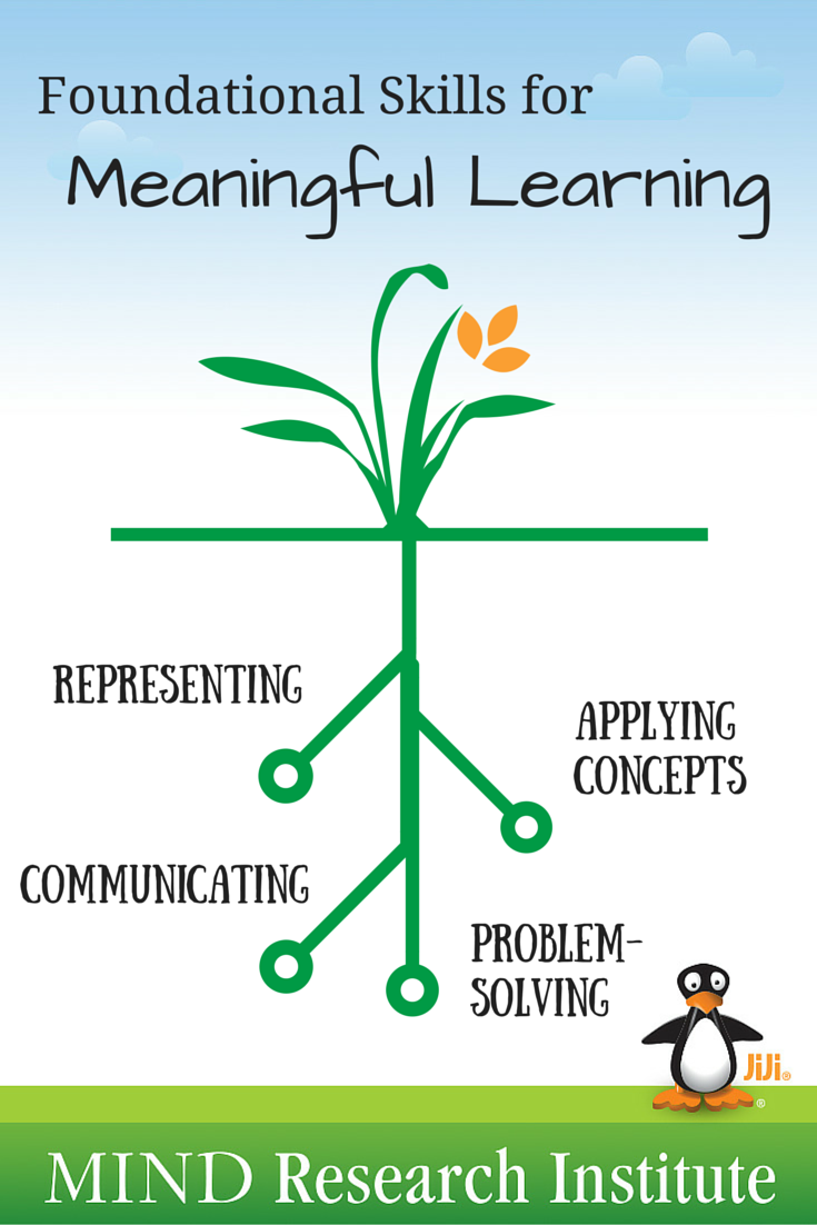 Build the foundational skills for meaningful learning before kindergarten in TK and PreK classrooms as well as at home.