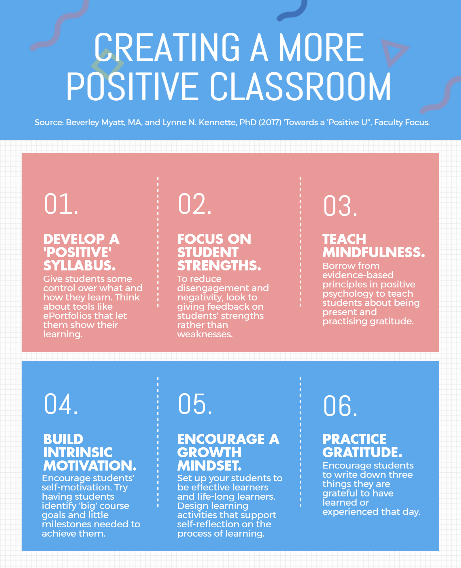 Explore Some Teaching Strategies That Can Help Provide A