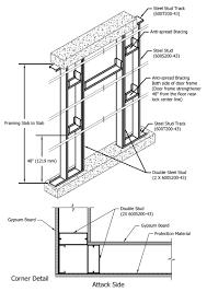 resultado de imagen para metal stud framing details - Metal Stud Framing Details