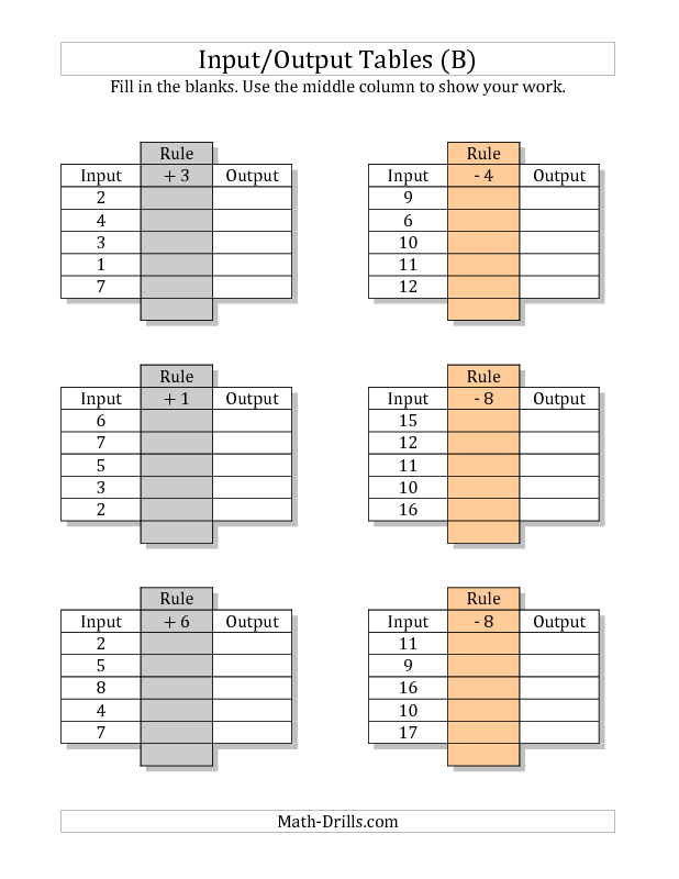 Mixed Operations Worksheet Input Output Tables Addition And Subtraction Facts 1 To 9 Output Only Blank B Math Drills Math Worksheets Math Patterns
