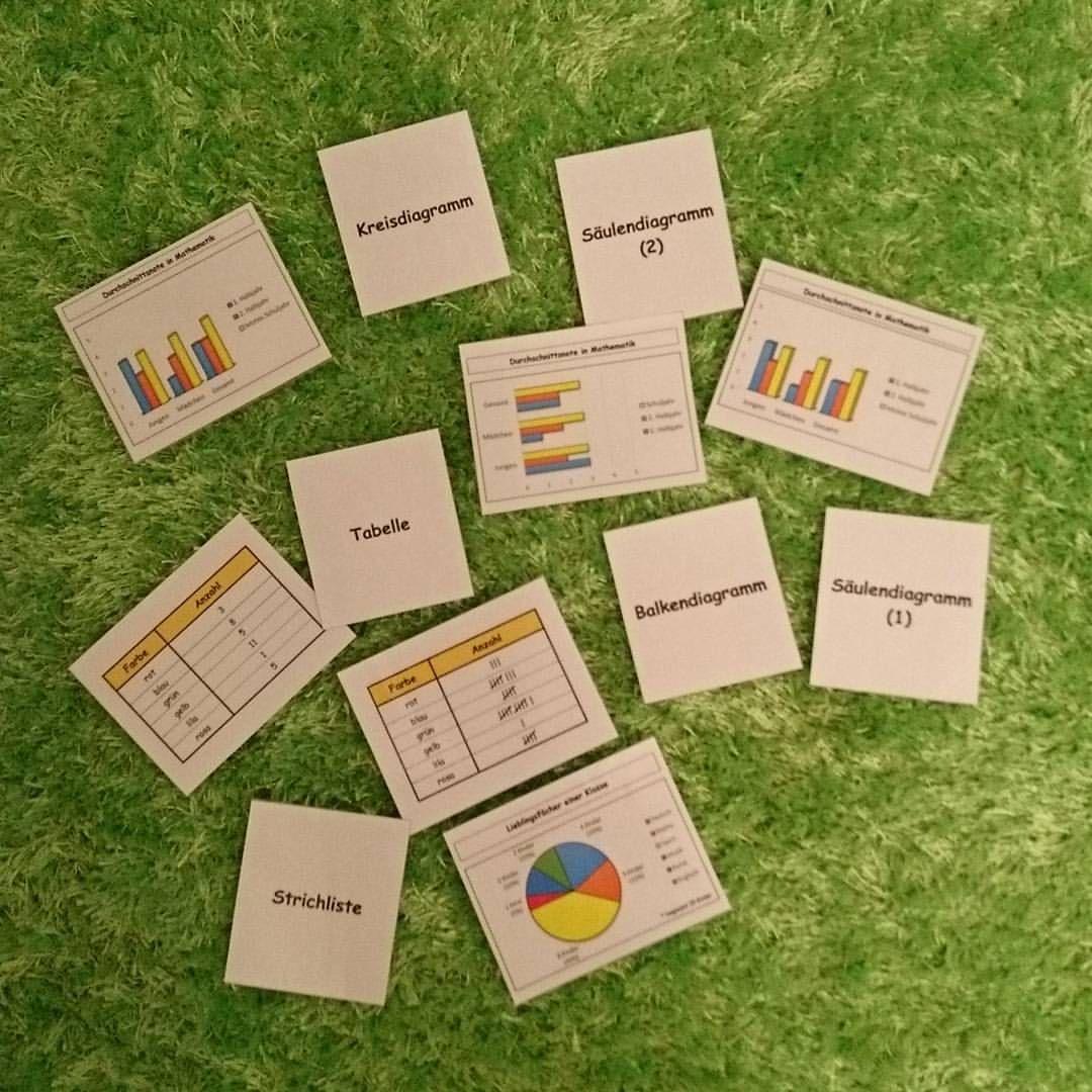 Pin von Ines auf Schule   Pinterest   Diagramm, Dankeschön und Tabelle