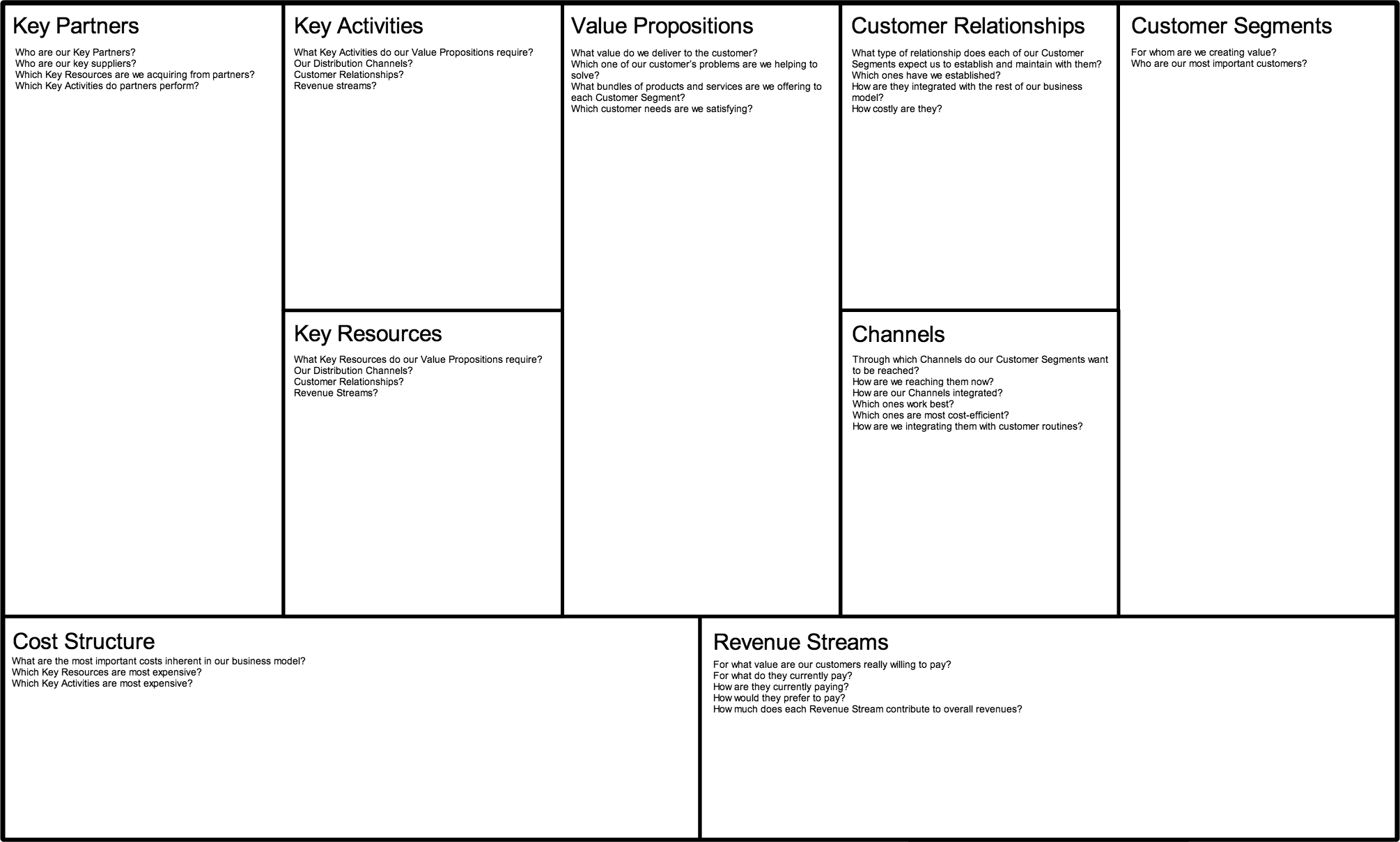 Business Model Canvas Pdf  Google Search  Business