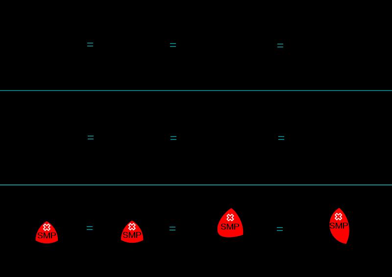 Diagrama de euler wikipdia a enciclopdia livre sual diagrama de euler wikipdia a enciclopdia livre ccuart Choice Image