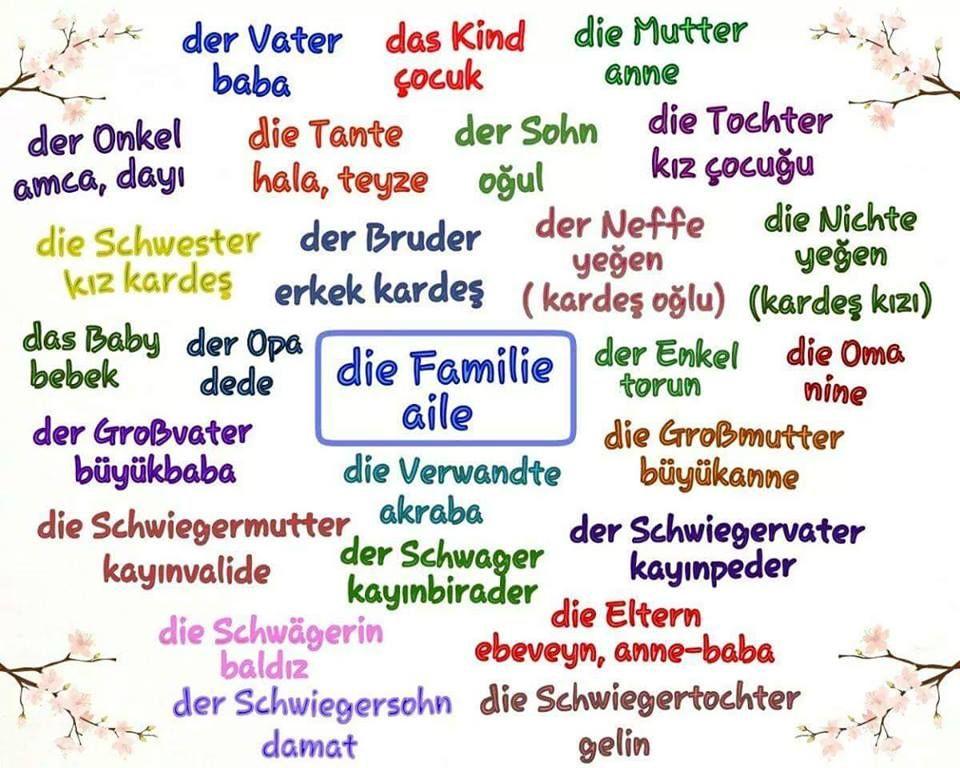 familie t rkisch lernen pinterest language german and turkish language. Black Bedroom Furniture Sets. Home Design Ideas