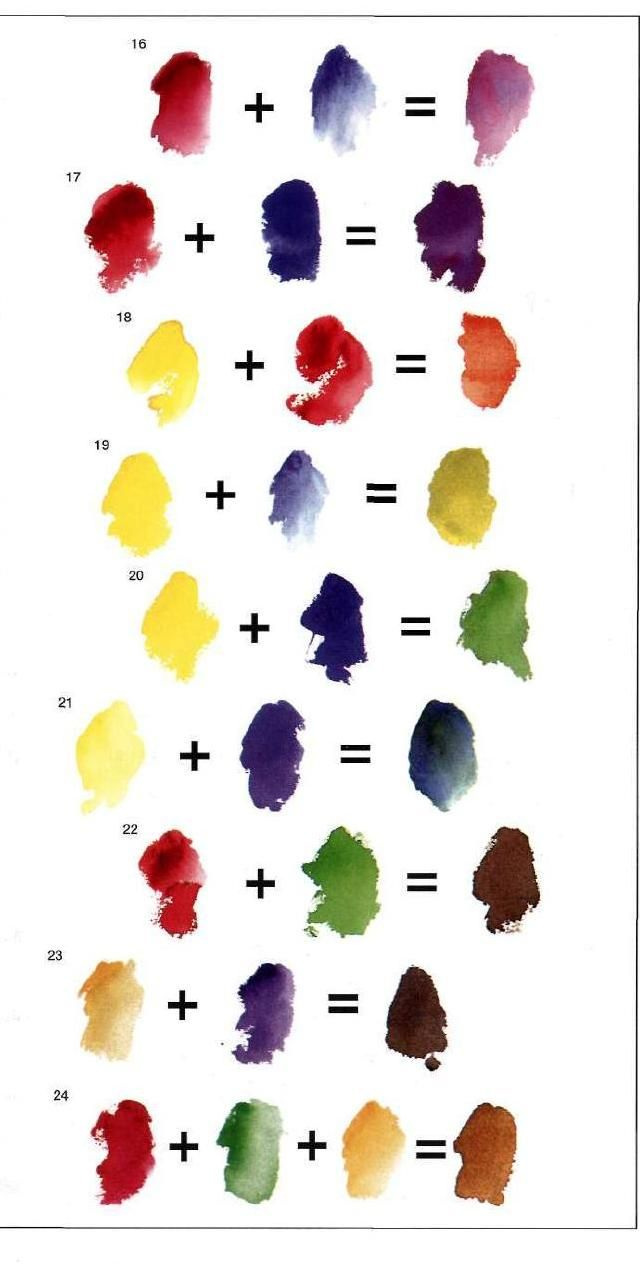 Oceano curso pr ctica de pintura mezcla de colores analog a del color pinterest - Combinacion de colores pintura ...