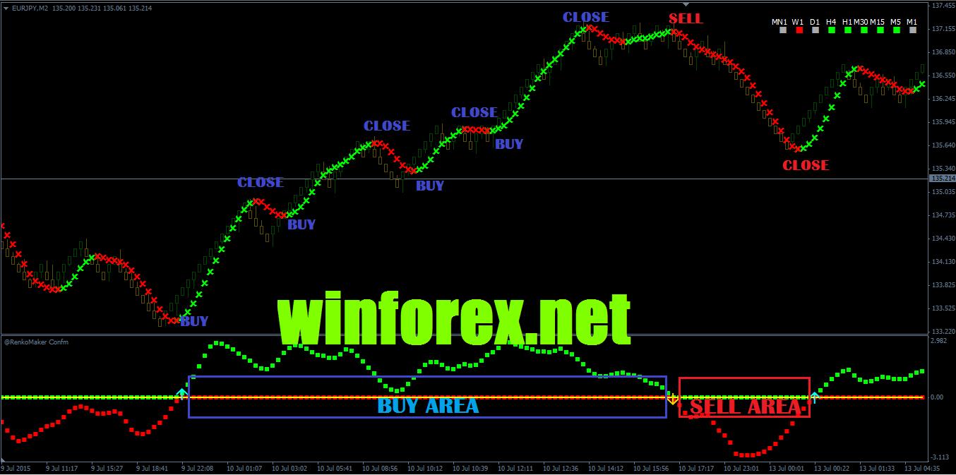 insta forex login money maker trading system