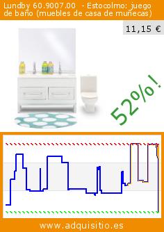 Lundby 60.9007.00  - Estocolmo: juego de baño (muebles de casa de muñecas) (Juguete). Baja 52%! Precio actual 11,15 €, el precio anterior fue de 23,20 €. http://www.adquisitio.es/lundby/60900700-estocolmo-juego