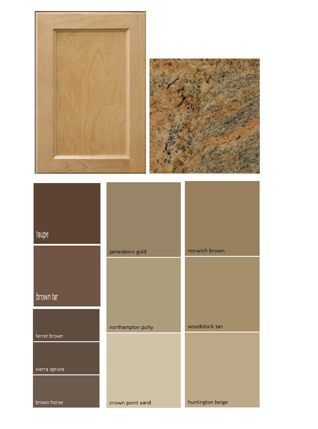 Match a paint color to your cabinet and countertop - Putty colored kitchen cabinets ...