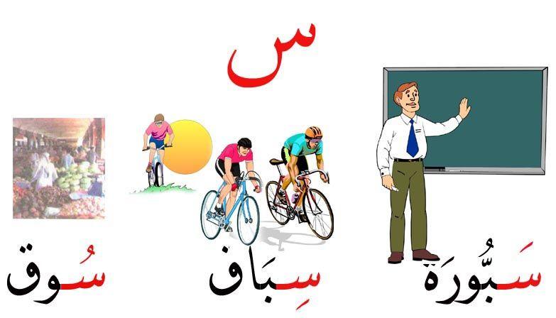 مجموعة كلمات بحرف السين س Learn Arabic Alphabet Arabic Alphabet Letters Learning Arabic