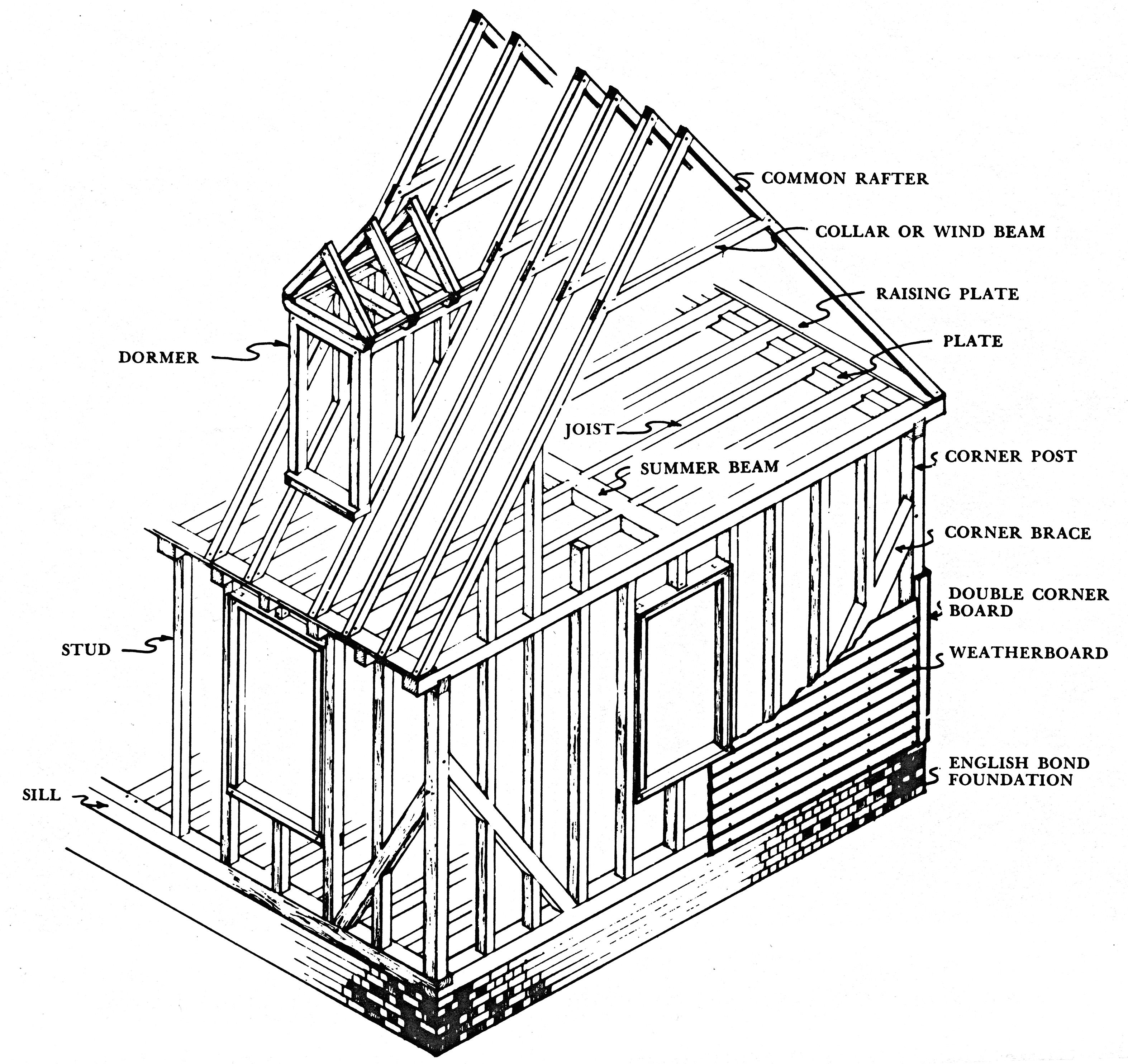 Wood Wall Construction : Framing construction google search pinterest