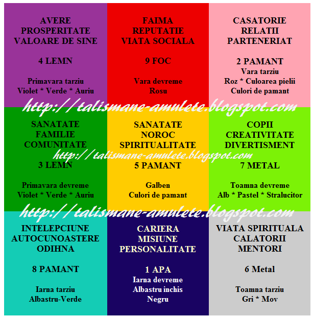 Culori In Feng Shui.Talismane Amulete Feng Shui Remedii Feng Shui Pentru Sanatate