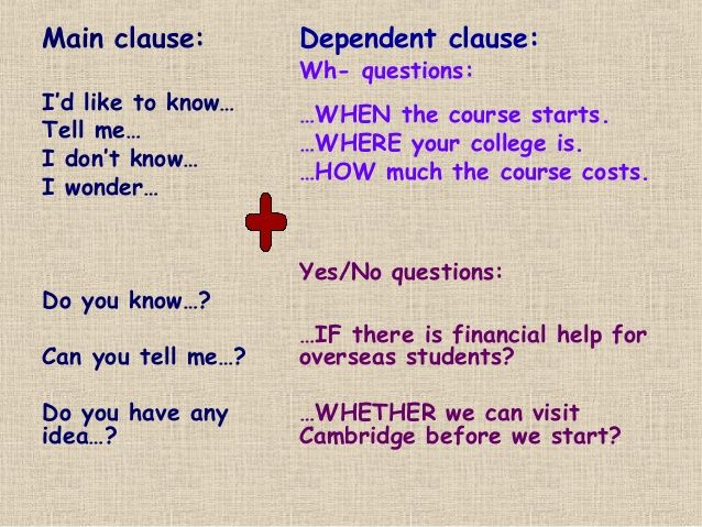 Indirect Questions Ppt Slides This Or That Questions Financial Help Yes Or No Questions