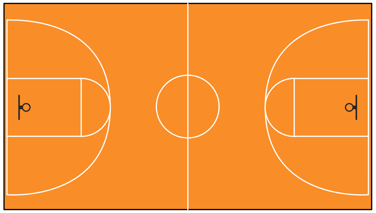 Basketball Court Template Basketball Floor Basketball Display
