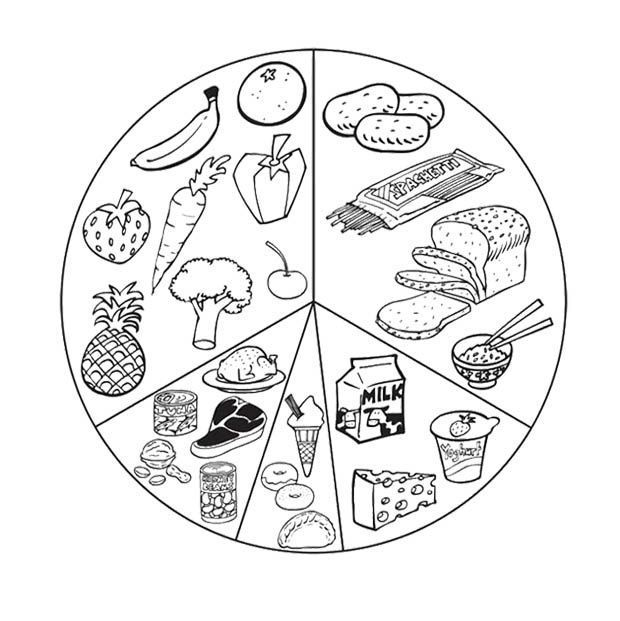 healthy food coloring pages # 1