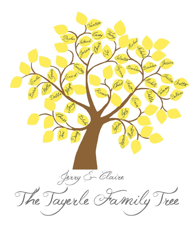 Garden trees names  Printable Family Tree  Genealogy  Pinterest  Genealogy Trees