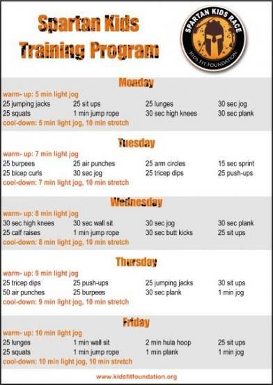 Fitness abs motivation ab challenge 47+ ideas #motivation #fitness
