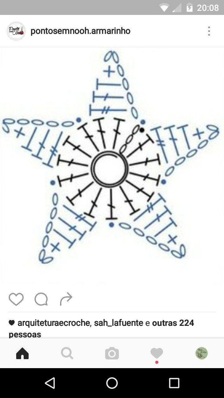 Pin de Luz Maria en crochet | Pinterest | Ganchillo para bebés ...