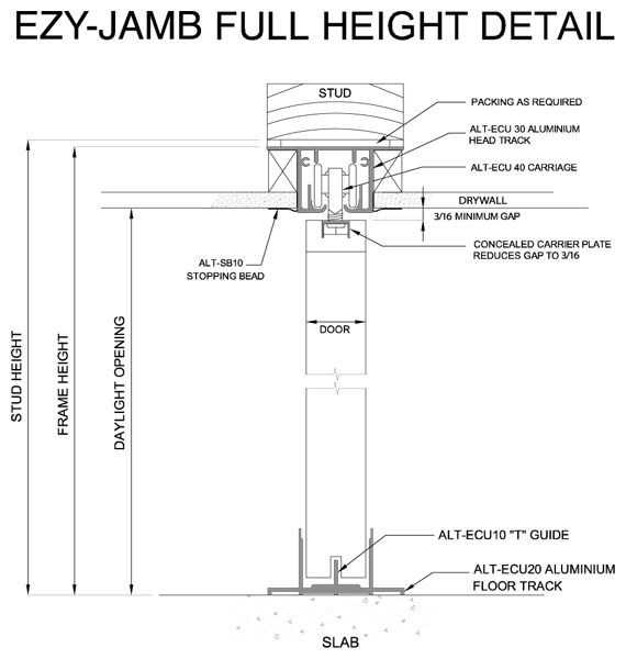 Ezy jamb door jamb is a split type jamb manufactured from for Door jamb detail