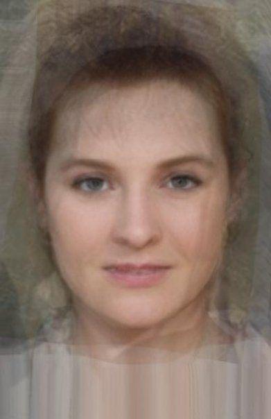 Irish looking people