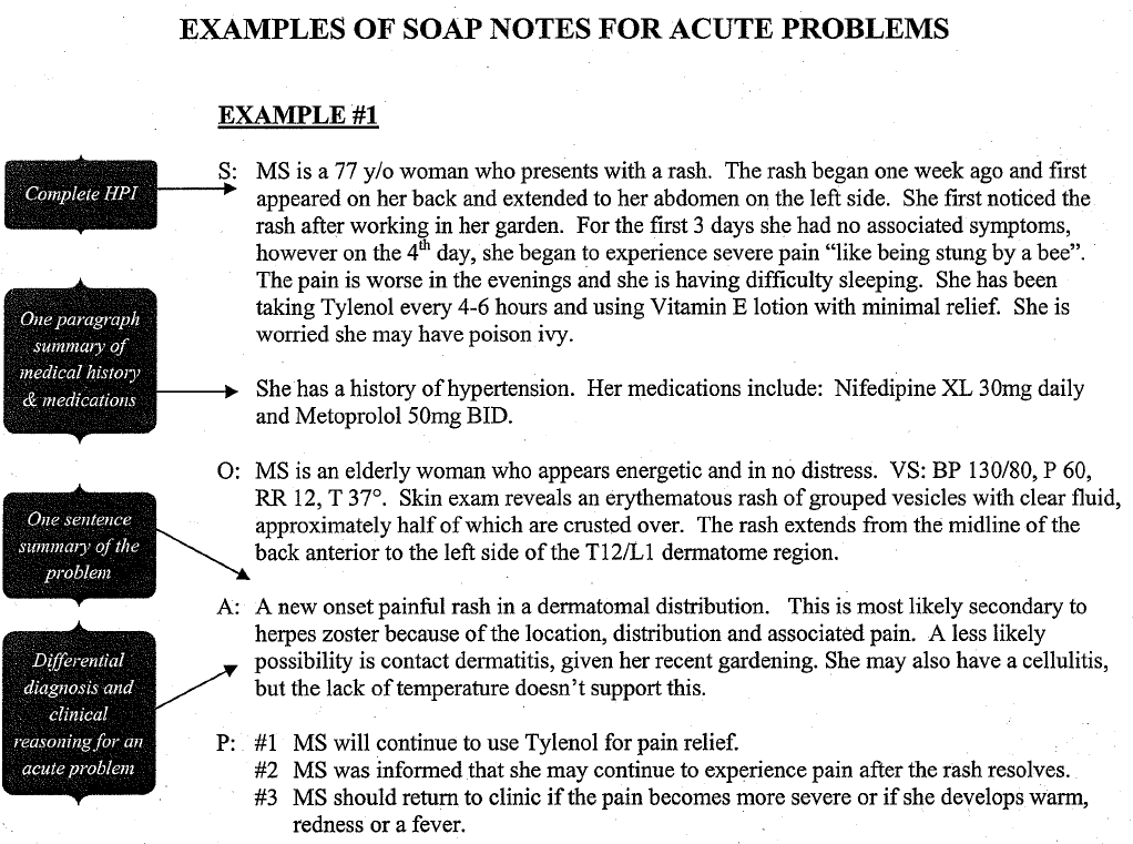 comprehensive soap note example