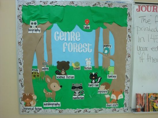 Classroom Ideas Using Cricut ~ Cricut classroom ideas bulletin boards