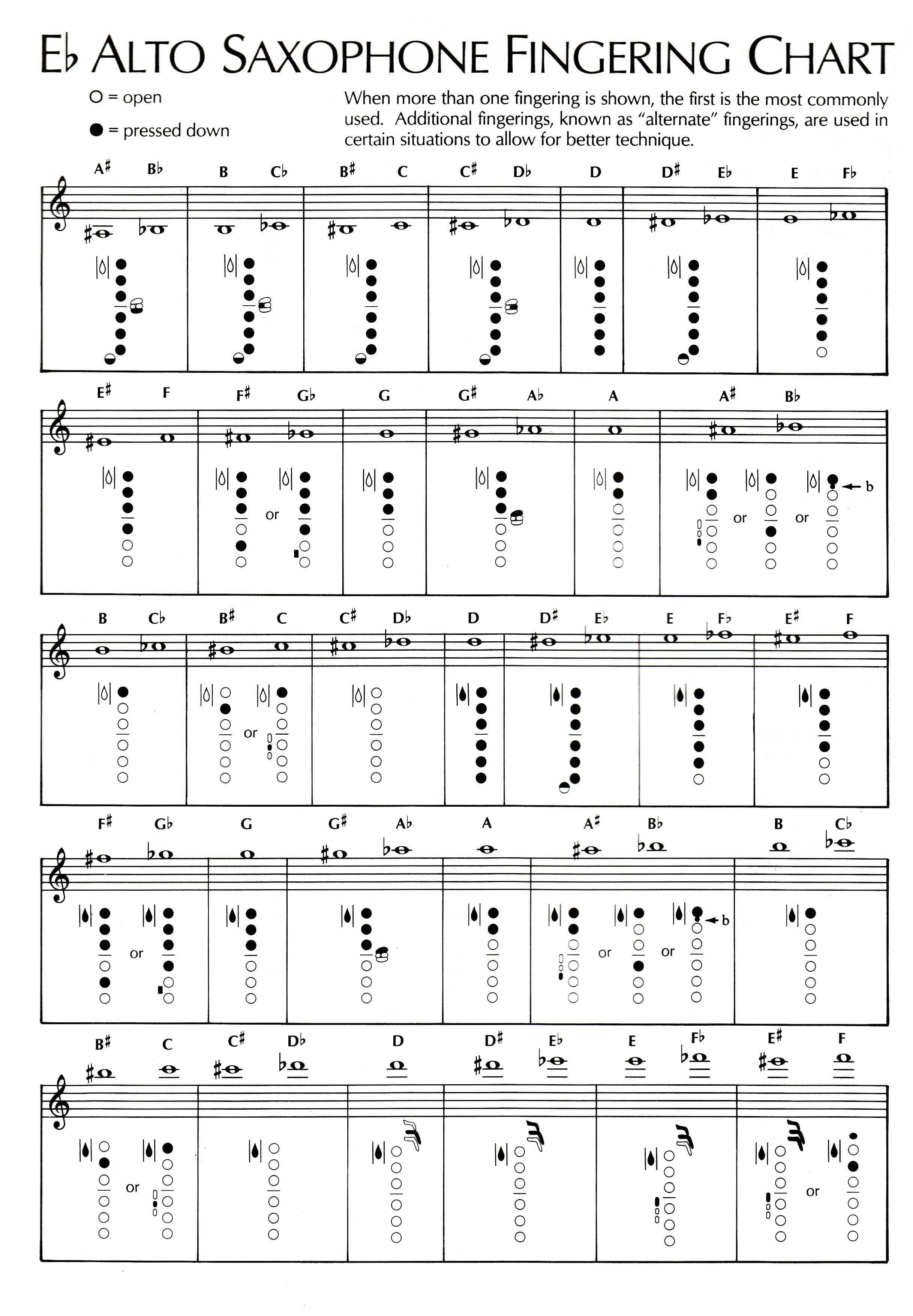 Just in case  ever forget how to play my sax ha yeah right also alto finger chart for beginners saxophone fingering rh pinterest